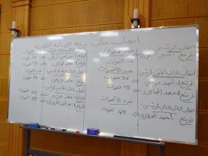 بالإجماع..انتخاب منير الليموري رئيسا لغرفة الصناعة التقليدية بجهة طنجة 2